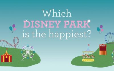 Which Disney Park Is Actually The Happiest?