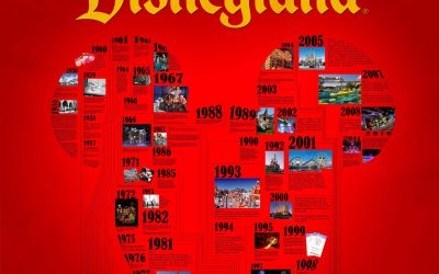 A Brief History of Disneyland