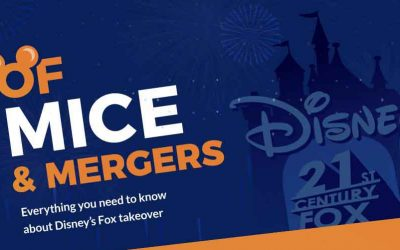Of Mice & Mergers: What You Need To Know About Disney/Fox Merger