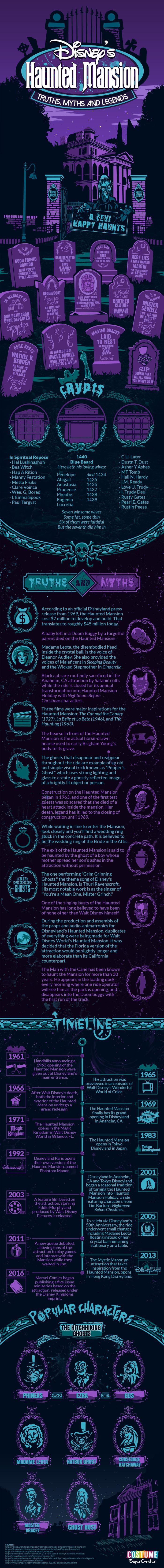 Disney's Haunted Mansion: Truths, Myths & Legends